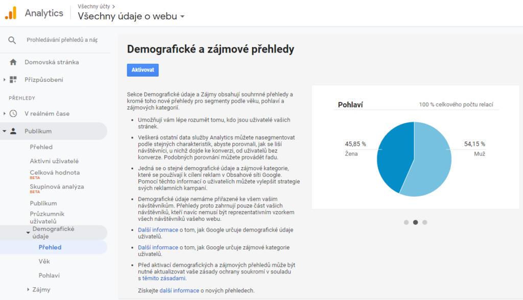Aktivace demografických a zájmových přehledů v Google Analytics