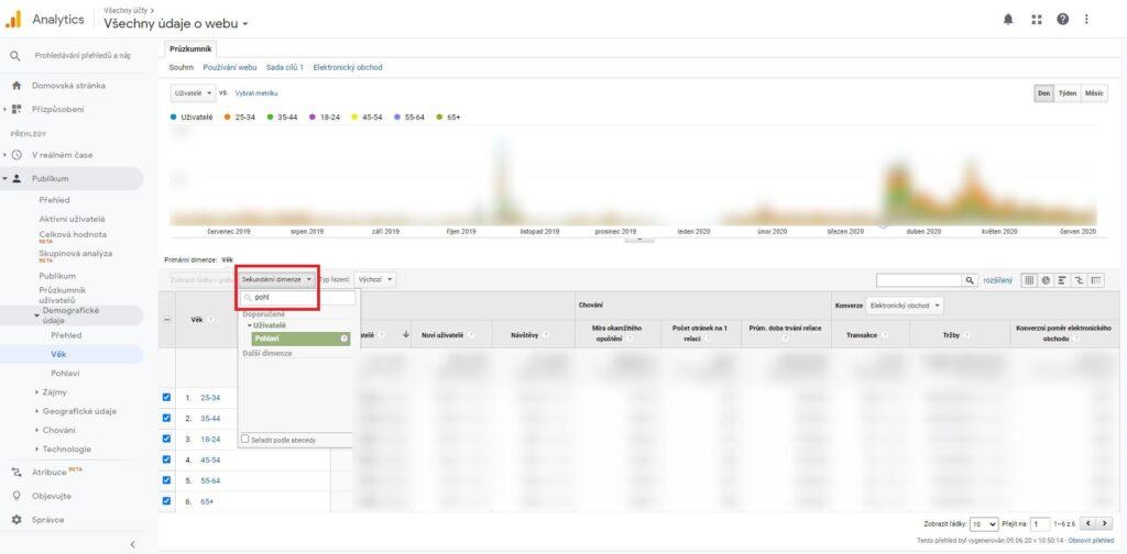 Přidání sekundární dimenze v Google Analytics