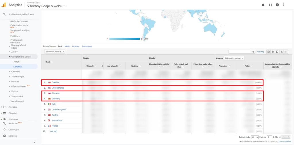 Přehled tržeb podle zemí v Google Analytics